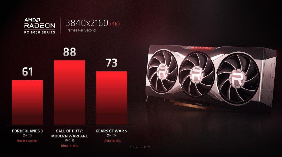 Screen Shot 2020 10 08 at 1.04.36 PM 1 AMD با نمایش قدرت کارتهای گرافیک RX 6000 برای انویدیا خط و نشان کشید اخبار IT