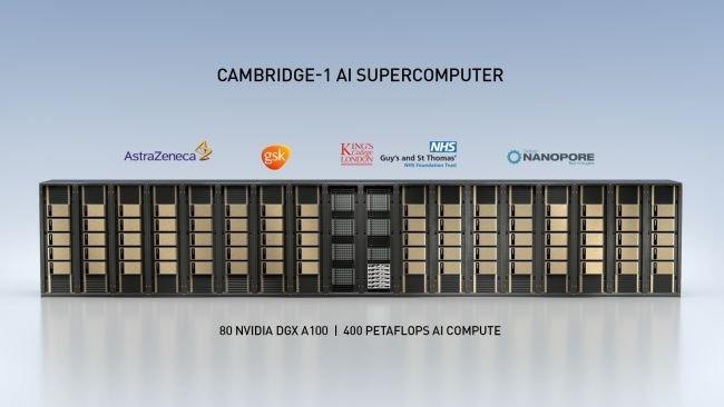 Uwgm295miBEjwSDbn2rwsn 650 80 انویدیا از ساخت قویترین ابرکامپیوتر بریتانیا در کمبریج خبر داد اخبار IT