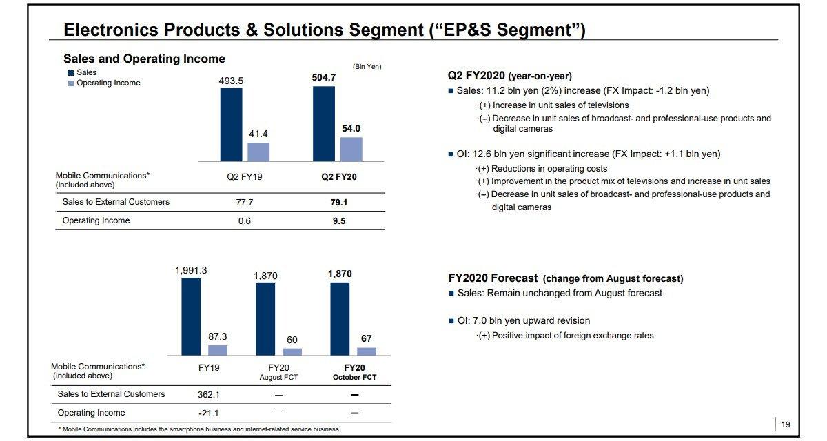 gsmarena 002 1 4 گزارش مالی جدید سونی از افزایش چشمگیر درآمدها خبر میدهد اخبار IT