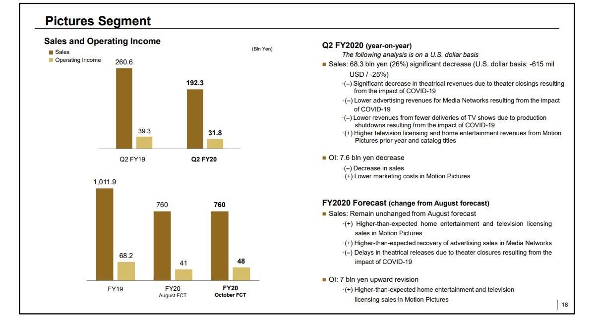 gsmarena 004 9 گزارش مالی جدید سونی از افزایش چشمگیر درآمدها خبر میدهد اخبار IT