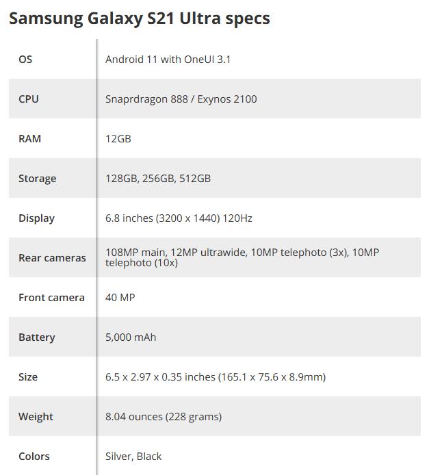 Screenshot 2020 12 19 Samsung Galaxy S21 Ultra leak just revealed all the specs  انتشار مشخصات کامل گلکسی S21 اولترا: آداپتور در جعبه نیست اخبار IT