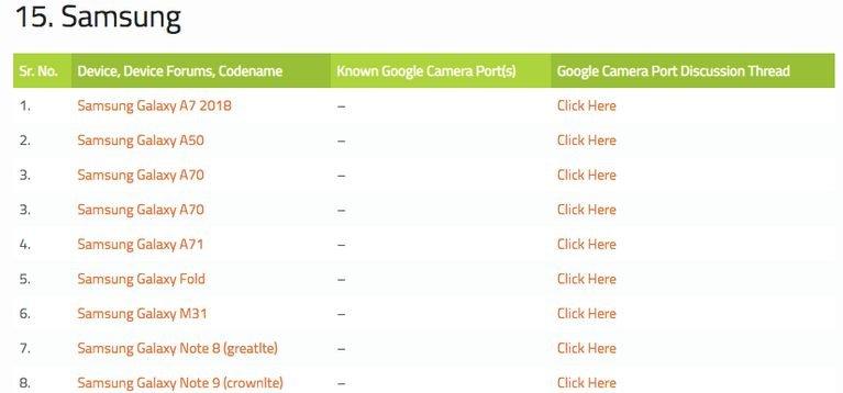 گوگل کمرا