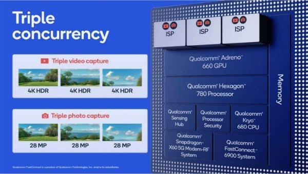 snapdragon 888 cameras 1420x802 w600 هرآنچه لازم است درباره چیپست اسنپدراگون 888 کوالکام بدانید اخبار IT