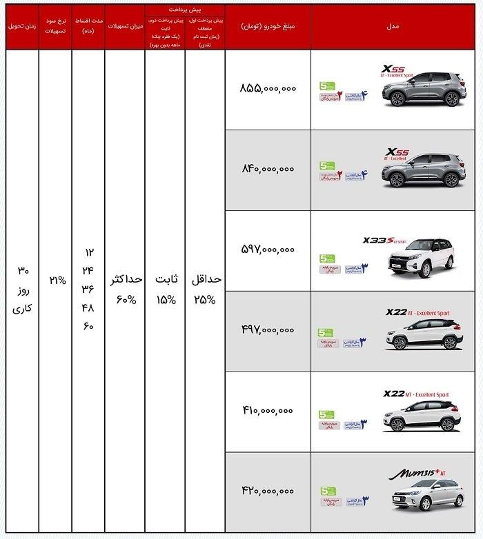 شرایط اقساطی فروش محصولات مدیران خودرو دی ماه 99