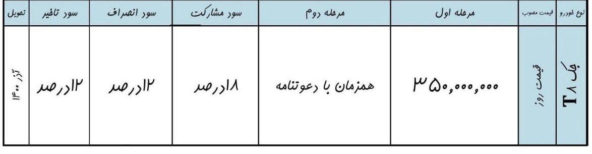 طرح فروش جک T8 خرداد ۱۴۰۰