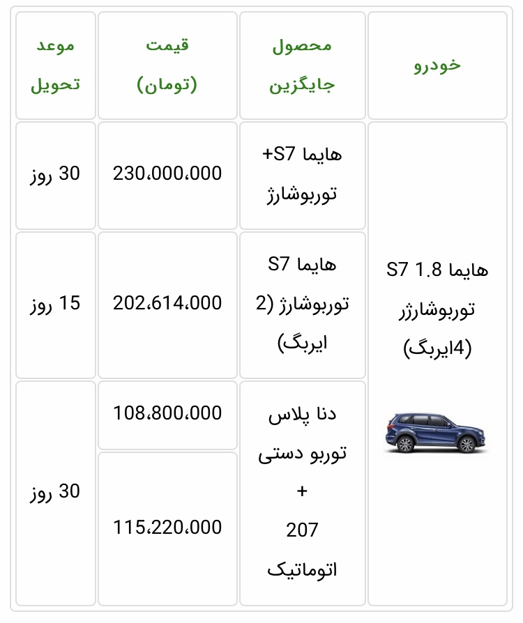 طرح تبدیل خودروهایما S7 توربوشارژ بهمن 99