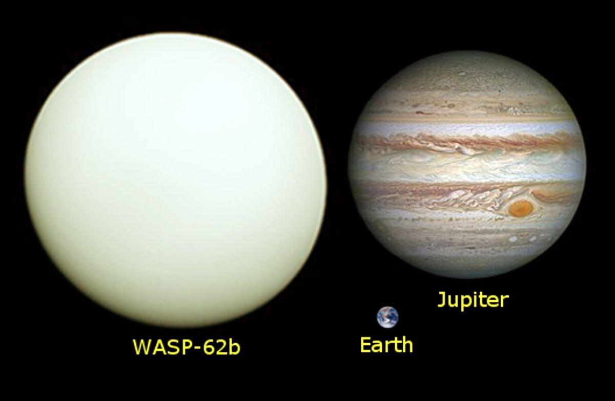 سیاره WASP-62b