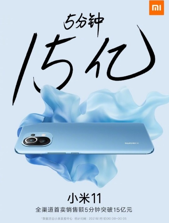 Xiaomi Mi 11 شیائومی در ۵ دقیقه ۳۵۰ هزار می ۱۱ فروخت: سهم نسخه بدون شارژر کمتر از ۶ درصد اخبار IT