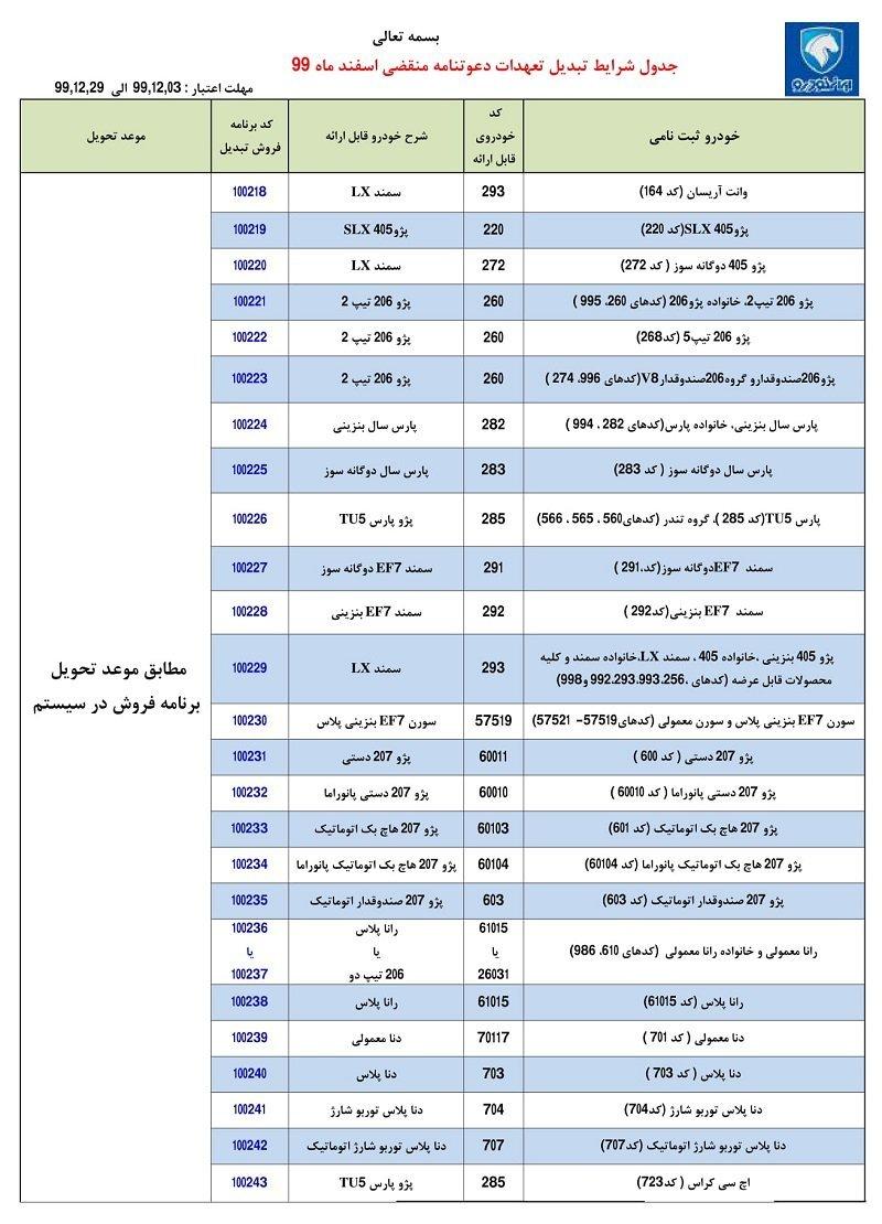 طرح تبدیل حوالههای ایران خودرو اسفند 99