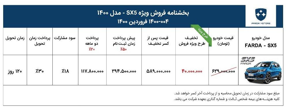 شرایط فروش فردا SX5 فروردین ۱۴۰۰