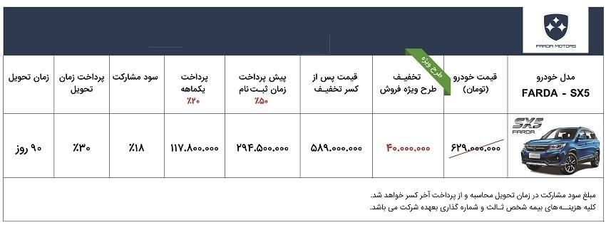 شرایط فروش فردا SX5 اسفند ۹۹