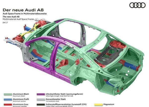 Audi A8 2018 علت آسیبدیدگی بیشتر زنان در تصادفات رانندگی توسط IIHS کشف شد اخبار IT