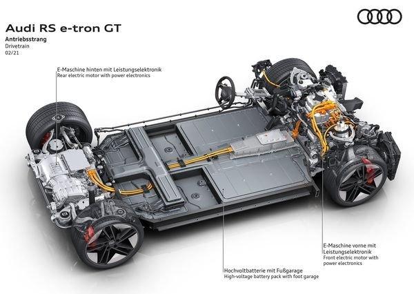 Audi RS e tron GT 2022 22 آئودی e tron GT با طراحی خیرهکننده معرفی شد؛ همزاد پورشه تایکان، رقیب تسلا مدل S اخبار IT