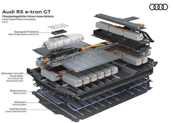 Audi RS e tron GT 2022 27 آئودی e tron GT با طراحی خیرهکننده معرفی شد؛ همزاد پورشه تایکان، رقیب تسلا مدل S اخبار IT