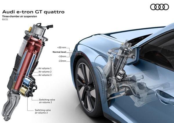 Audi e tron GT quattro 2022 31 آئودی e tron GT با طراحی خیرهکننده معرفی شد؛ همزاد پورشه تایکان، رقیب تسلا مدل S اخبار IT