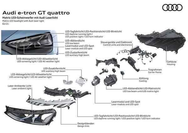 Audi e tron GT quattro 2022 32 آئودی e tron GT با طراحی خیرهکننده معرفی شد؛ همزاد پورشه تایکان، رقیب تسلا مدل S اخبار IT