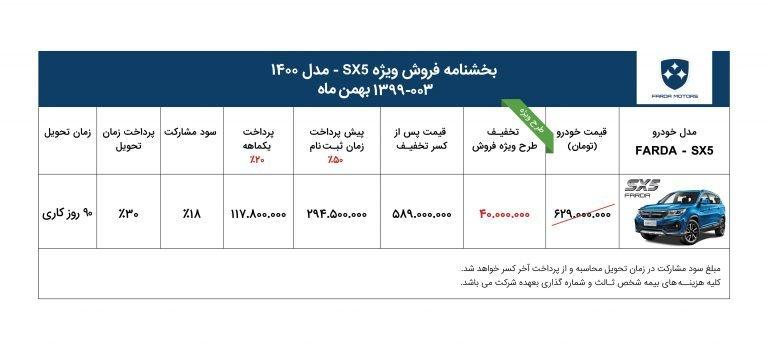 شرایط فروش فردا SX5 بهمن ۹۹
