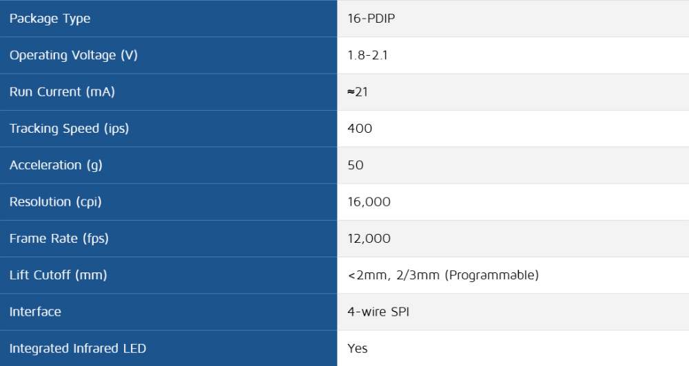 PixArt3389 Specs بررسی ماوس گیمینگ کولر مستر MM711؛ حرفهای بازی کنید [تماشا کنید]