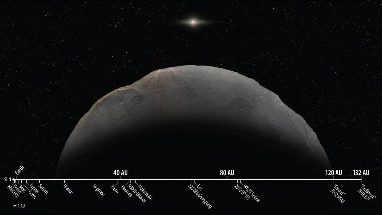 in farfarout اخترشناسان فاصله دورترین جرم منظومه شمسی از خورشید را مشخص کردند اخبار IT