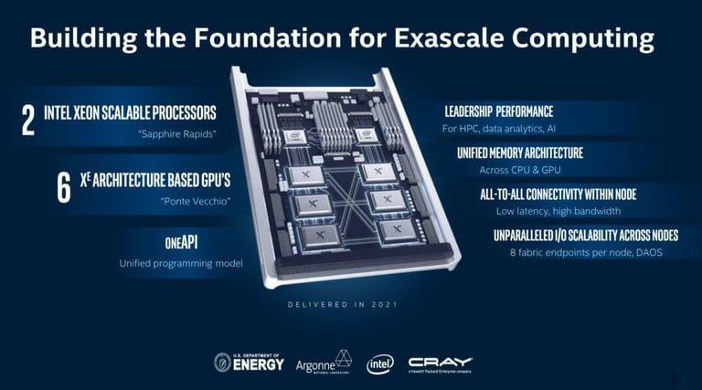intel xeon 4th gen 2 768x768 نسل آینده پردازندههای Xeon اینتل از PCIe 5.0 پشتیبانی میکنند اخبار IT