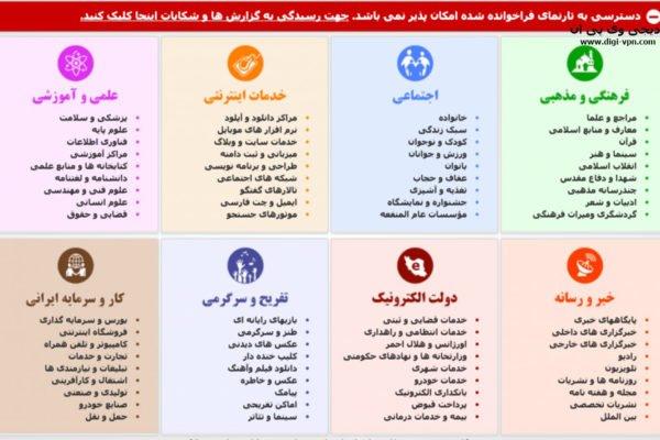 رییس مرکز ملی فضای مجازی: ایران در بین ده کشور دارای فیلترشدهترین اینترنت است