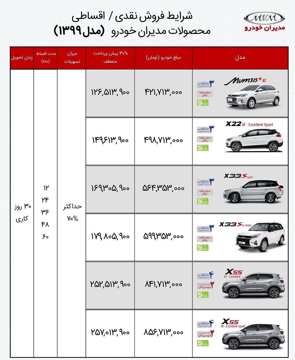 فروش اقساطی محصولات MVM اردیبهشت 1400