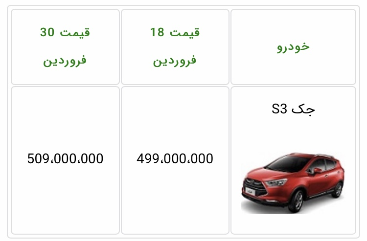 قیمت جدید خودرو جک S3 فروردین 1400