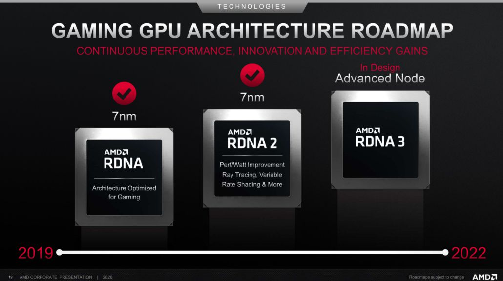 کارتهای گرافیک AMD