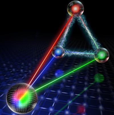 فیزیک کوانتوم