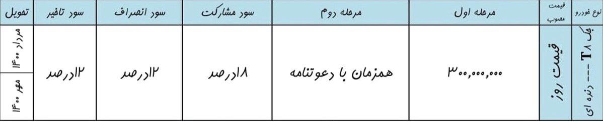 شرایط فروش KMC T8 کرمان موتور اردیبهشت ۱۴۰۰