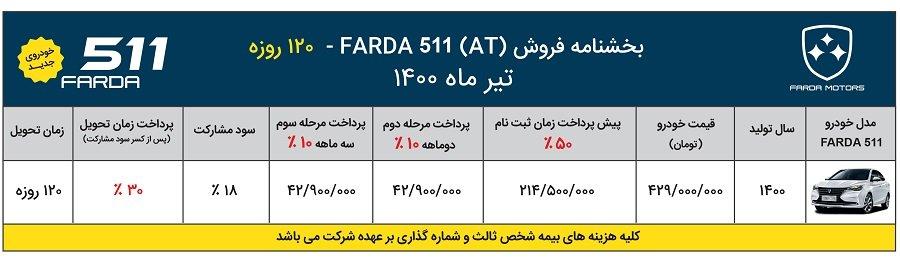 شرایط فروش فردا 511 تیر 1400