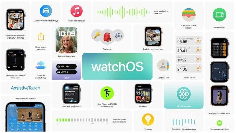 کدام مدلهای اپل واچ به سیستم عامل watchOS 8 مجهز میشوند؟