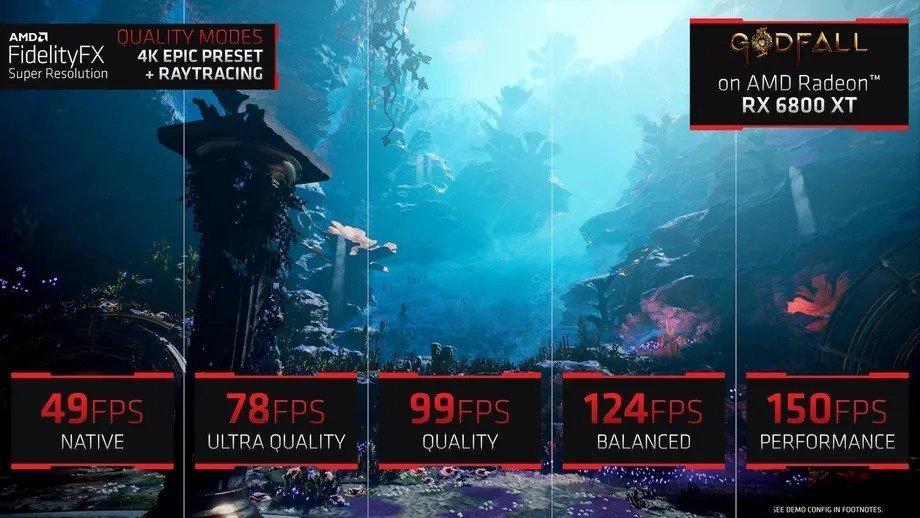 فناوری AMD FSR