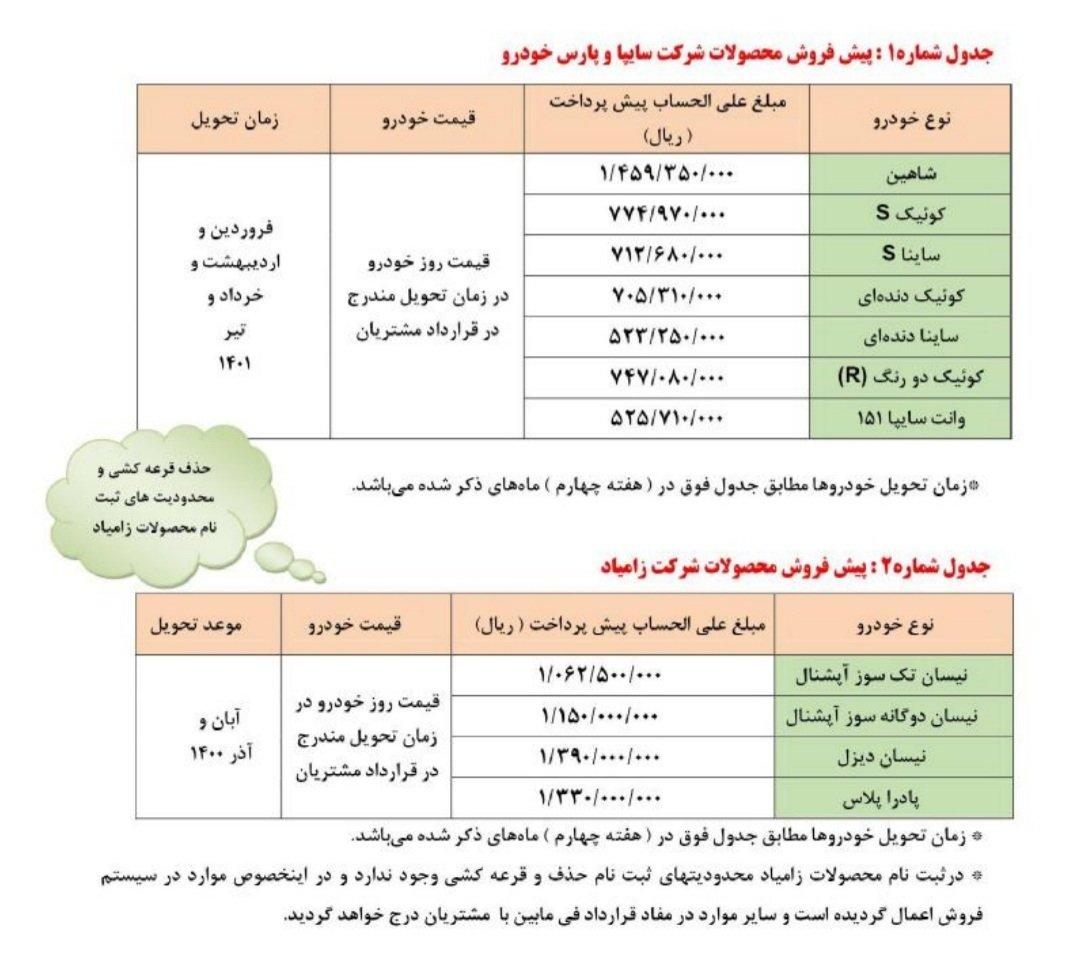 پیش فروش محصولات سایپا عید سعید قربان تیر ۱۴۰۰
