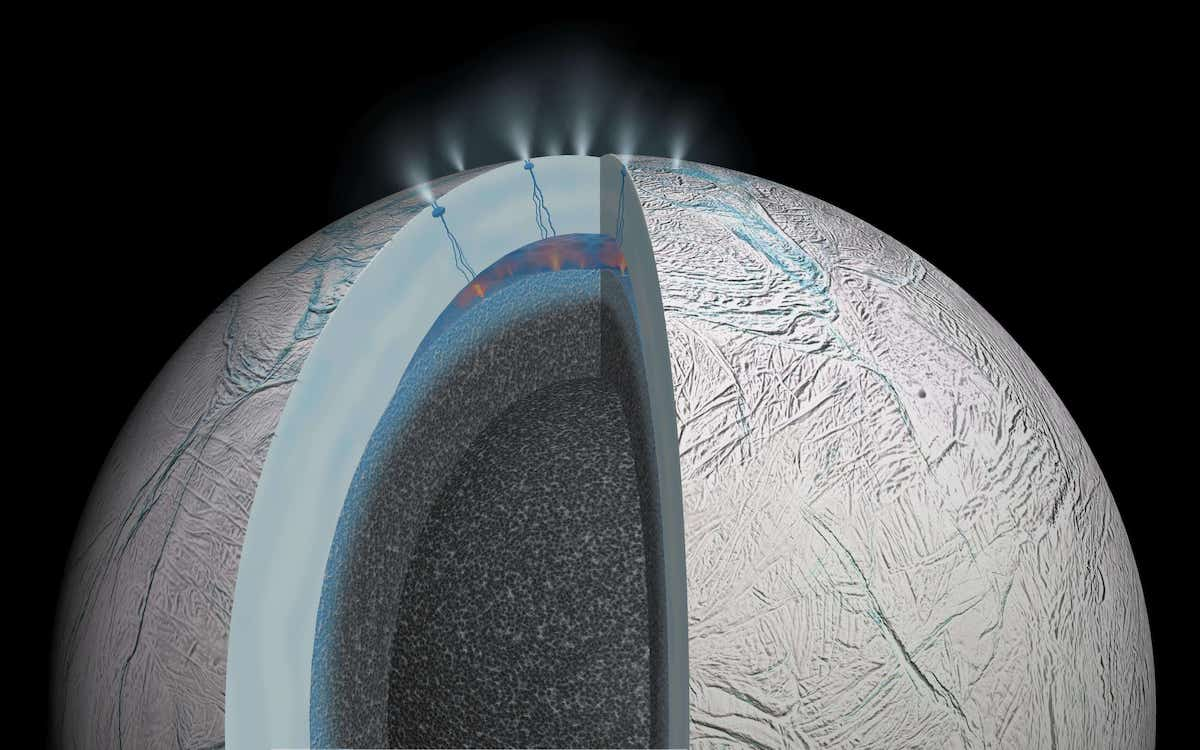 سطح بالای متان در قمر سیاره زحل میتواند نشانه وجود حیات میکروبی باشد