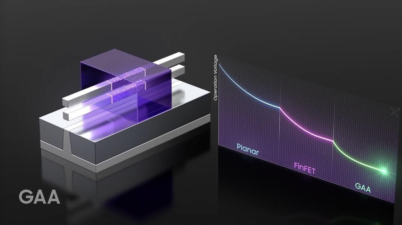 سامسونگ از سال ۲۰۲۲ تولید انبوه تراشههای ۳ نانومتری را با فرآیند 3GAE کلید میزند