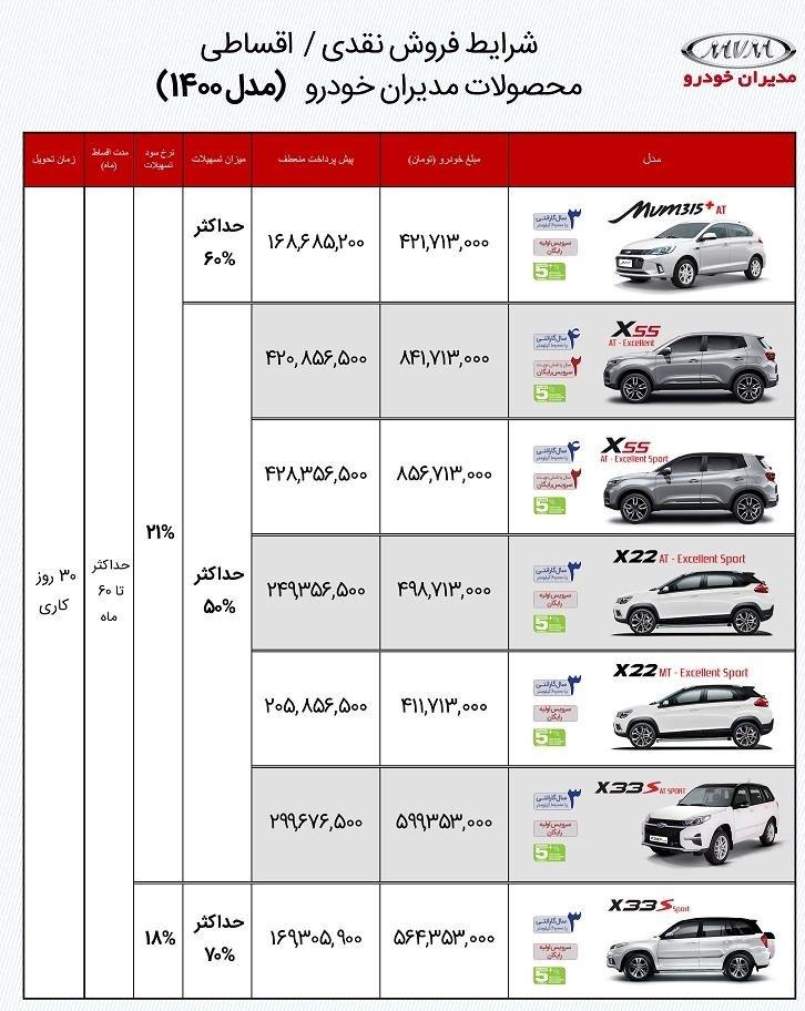 طرح فروش محصولات MVM شهریور ۱۴۰۰