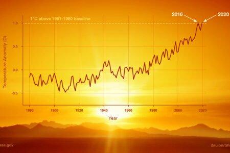 هشدار سازمان ملل متحد درباره تغییرات اقلیمی: دمای زمین همچنان رو به افزایش است