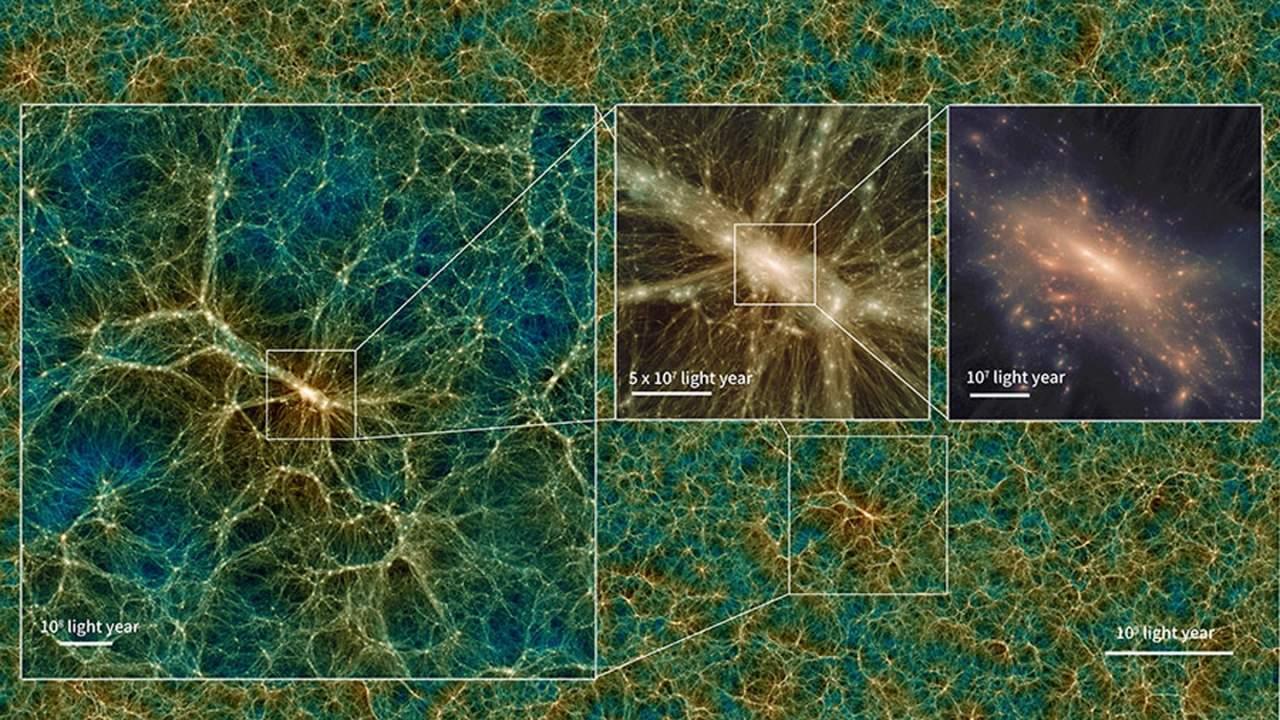 اوچو: حقیقیترین و بزرگترین شبیهساز کیهان در کل تاریخ نجوم