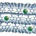 یون سدیم جایگزین سلولهای یون لیتیومی خواهد شد؛ فناوری جدید برای باتریهای آینده