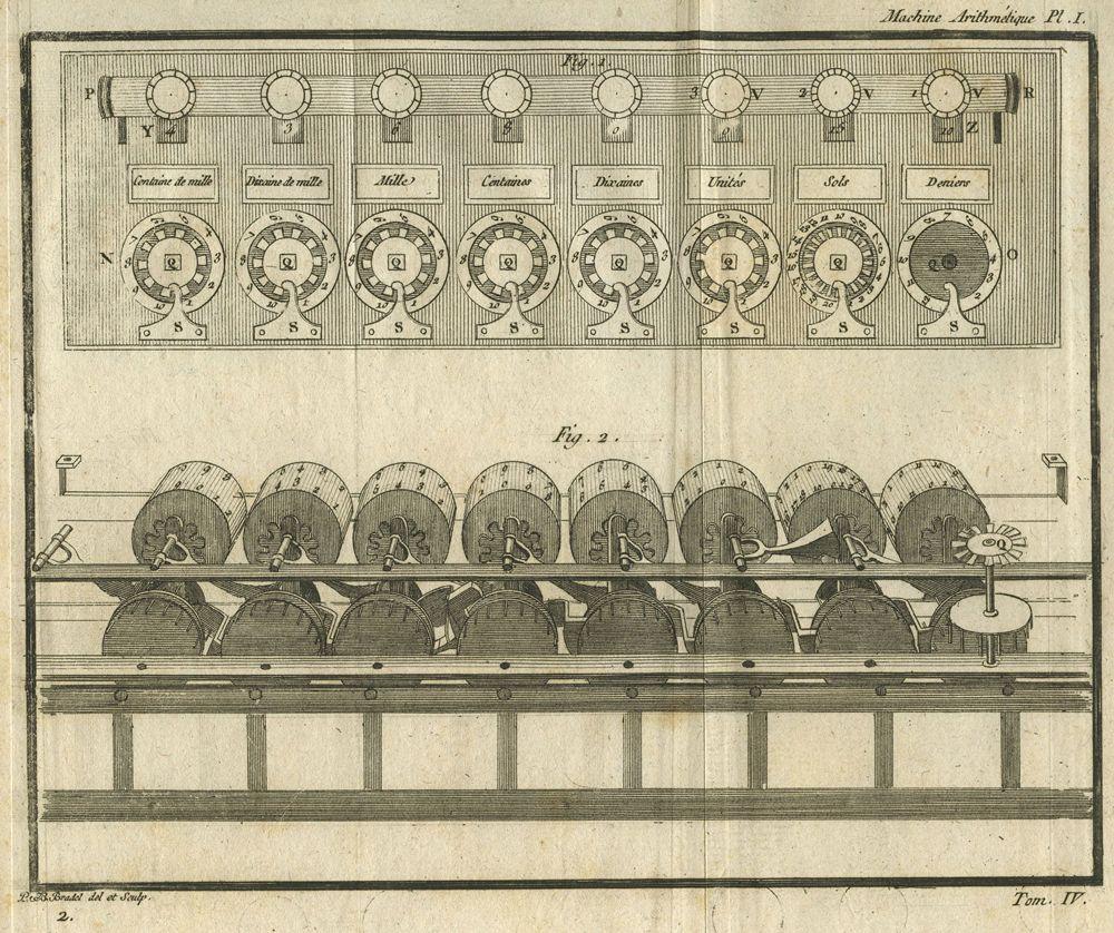 ماشینحساب بلز پاسکال (Pascal's Pascaline)