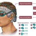 ارتش آمریکا روی توسعه «کلاه خواب» با هدف بهبود سلامت مغزی سربازان سرمایهگذاری میکند