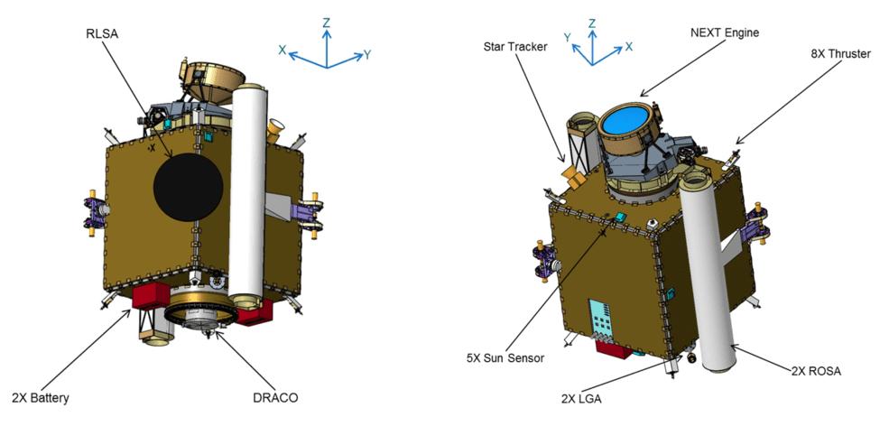 اخبارماموریت دارت ناسا؛ قدمی برای نجات زمین از برخورد سیارکها
