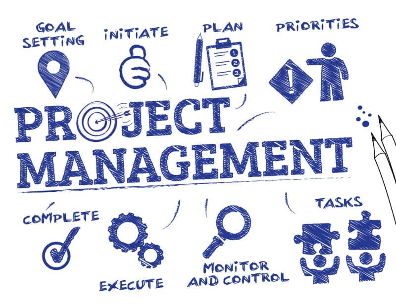 هشتمین سمپوزیوم مدیران حرفهای پروژه برگزار میشود